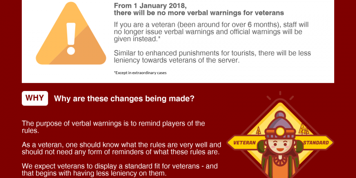 Changes to verbal warnings 2018