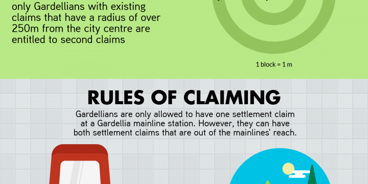 Second claims for Gardellians